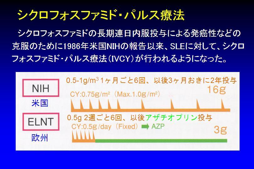 減量 ペース ステロイド ステロイド|大阪大学大学院医学系研究科 呼吸器・免疫内科学